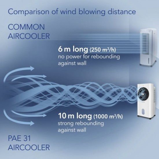 Trotec PAE 31 Léghűtő - hűsít, frissít és párásít